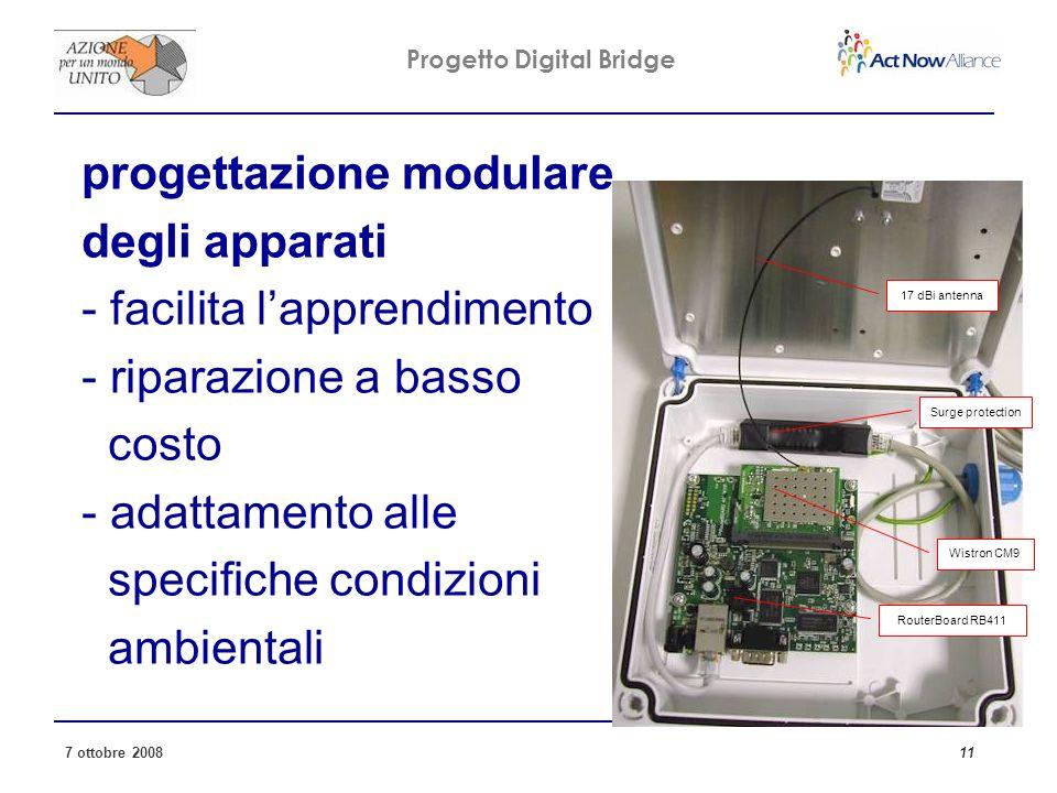 Progetto Digital Bridge 7 ottobre 2008 11 progettazione modulare degli apparati - facilita lapprendimento - riparazione a basso costo - adattamento alle specifiche condizioni ambientali 17 dBi antenna Surge protection Wistron CM9 RouterBoard RB411