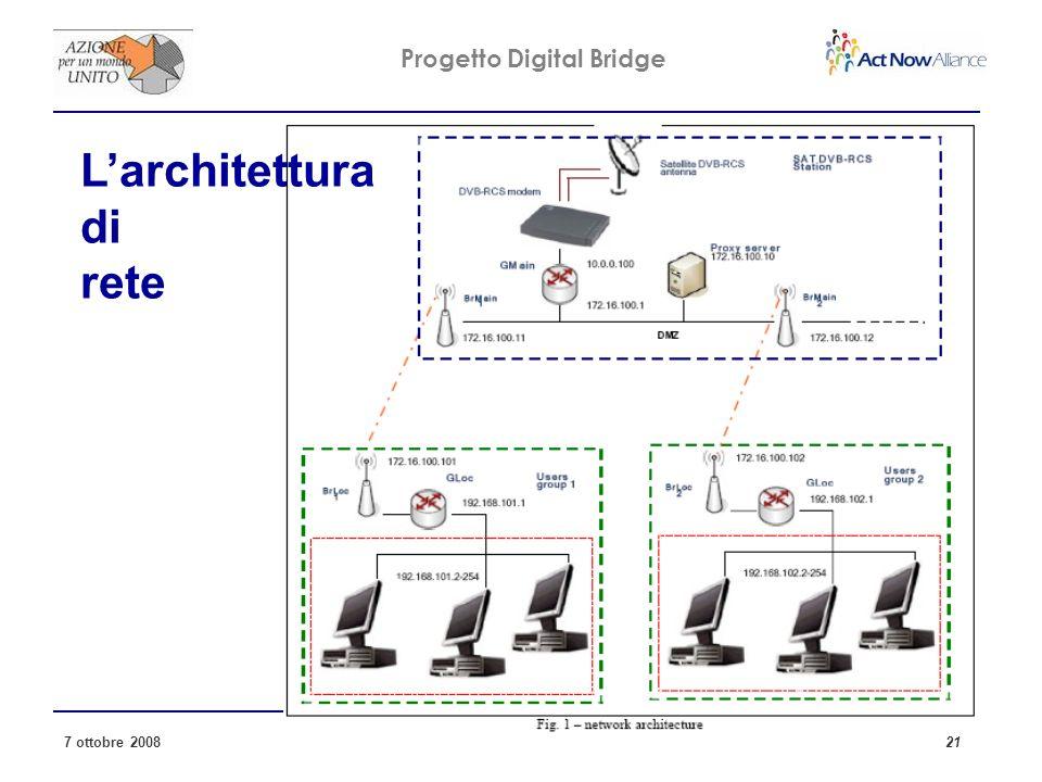 Progetto Digital Bridge 7 ottobre 2008 21 Larchitettura di rete