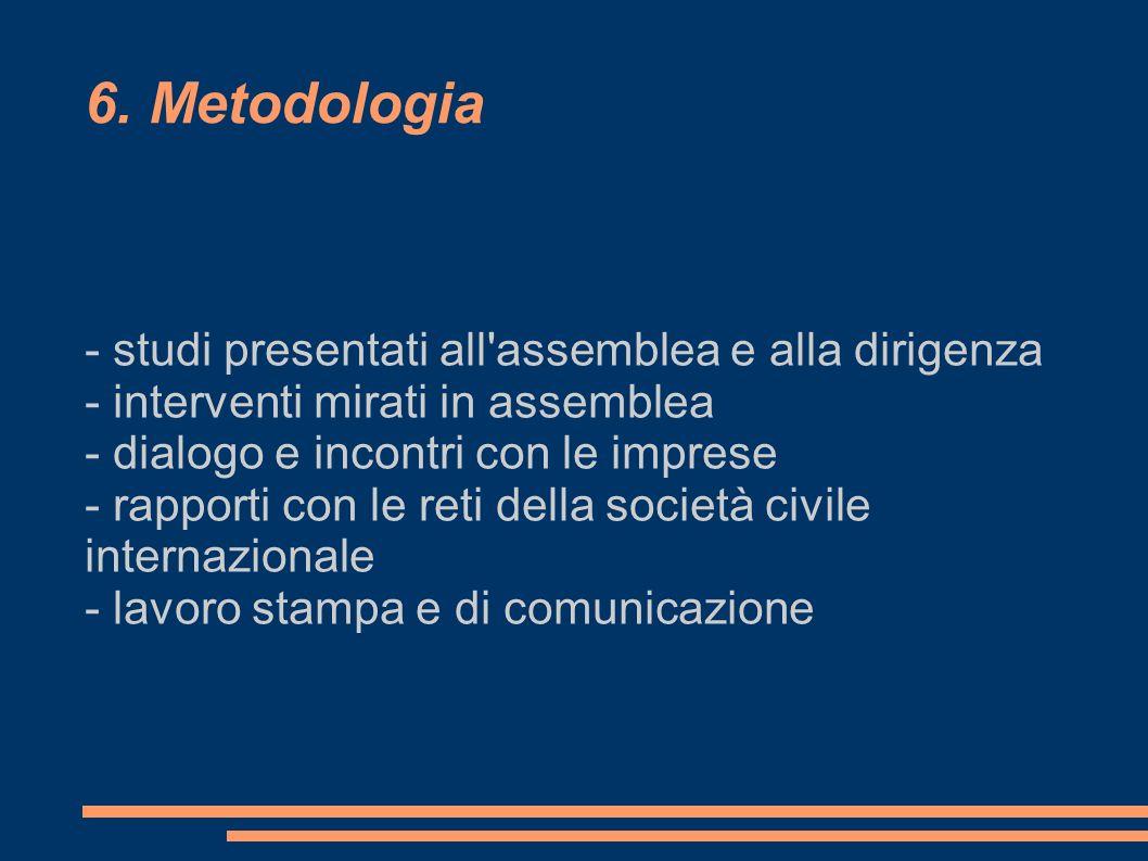 6. Metodologia - studi presentati all'assemblea e alla dirigenza - interventi mirati in assemblea - dialogo e incontri con le imprese - rapporti con l