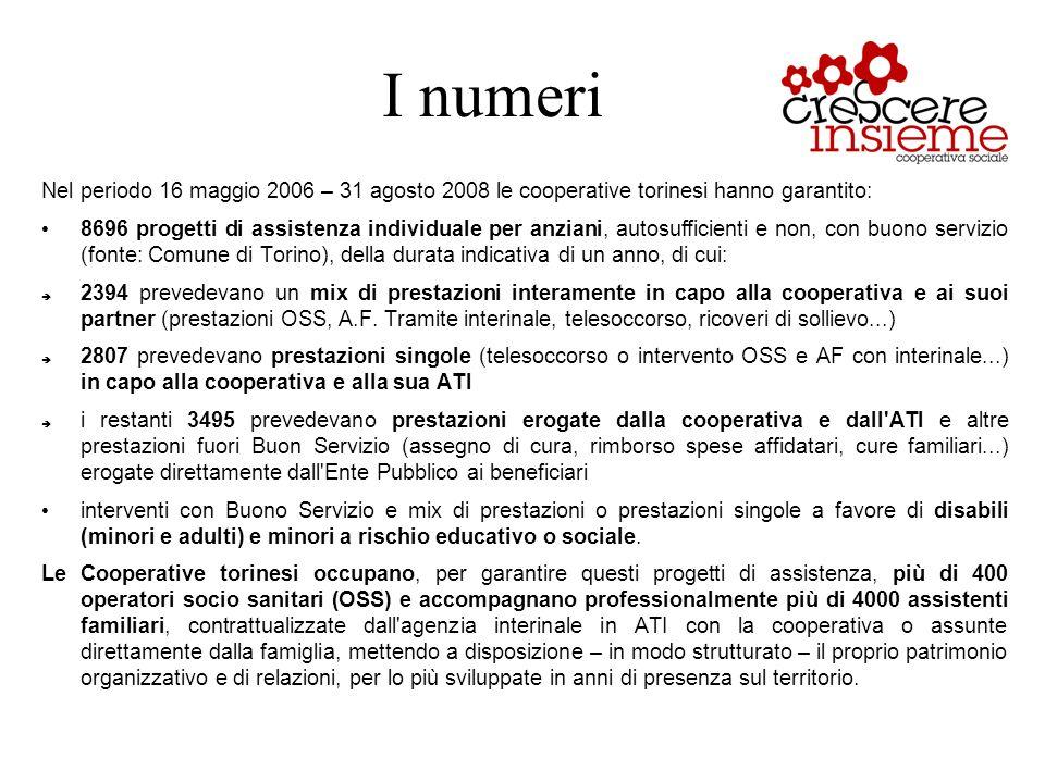 I numeri Nel periodo 16 maggio 2006 – 31 agosto 2008 le cooperative torinesi hanno garantito: 8696 progetti di assistenza individuale per anziani, aut