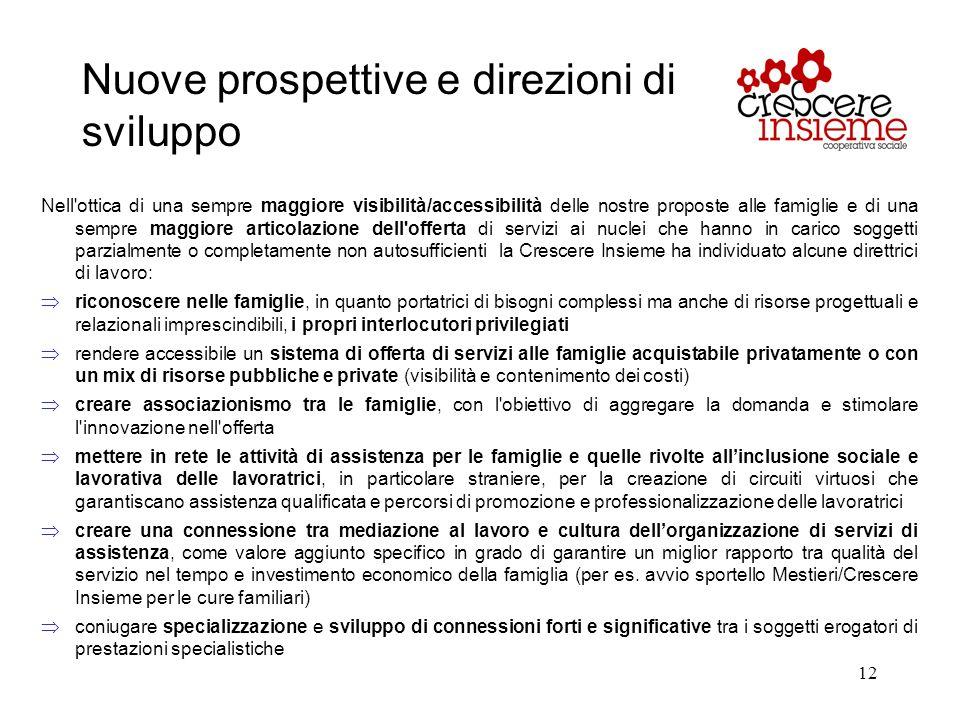 12 Nuove prospettive e direzioni di sviluppo Nell'ottica di una sempre maggiore visibilità/accessibilità delle nostre proposte alle famiglie e di una