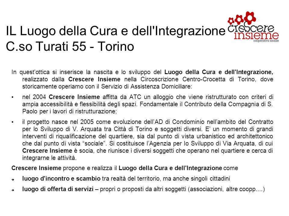 IL Luogo della Cura e dell'Integrazione C.so Turati 55 - Torino In quest'ottica si inserisce la nascita e lo sviluppo del Luogo della Cura e dell'Inte