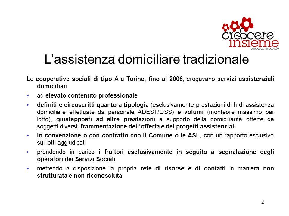 2 Lassistenza domiciliare tradizionale Le cooperative sociali di tipo A a Torino, fino al 2006, erogavano servizi assistenziali domiciliari ad elevato