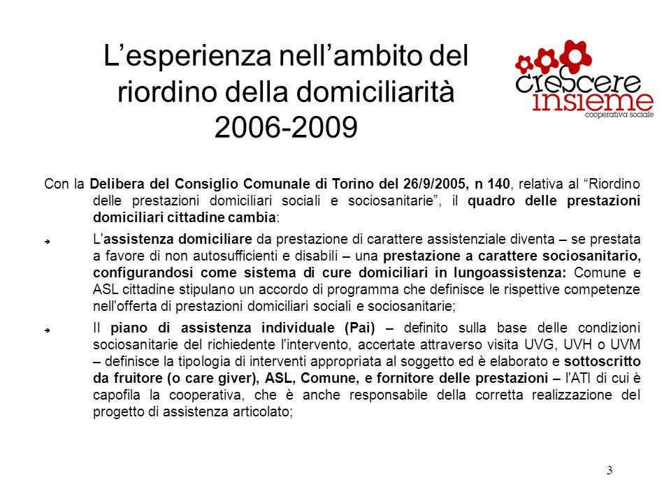 3 Lesperienza nellambito del riordino della domiciliarità 2006-2009 Con la Delibera del Consiglio Comunale di Torino del 26/9/2005, n 140, relativa al