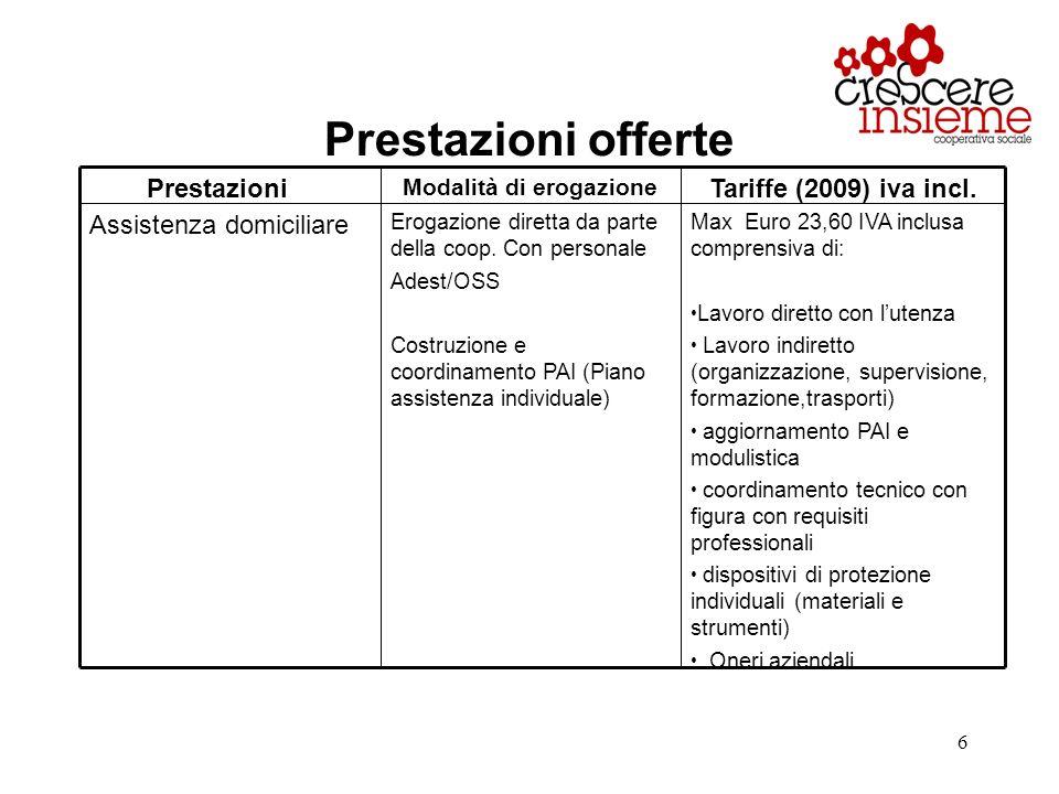 6 Prestazioni offerte Max Euro 23,60 IVA inclusa comprensiva di: Lavoro diretto con lutenza Lavoro indiretto (organizzazione, supervisione, formazione