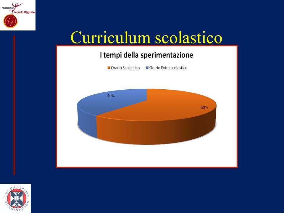 Curriculum scolastico