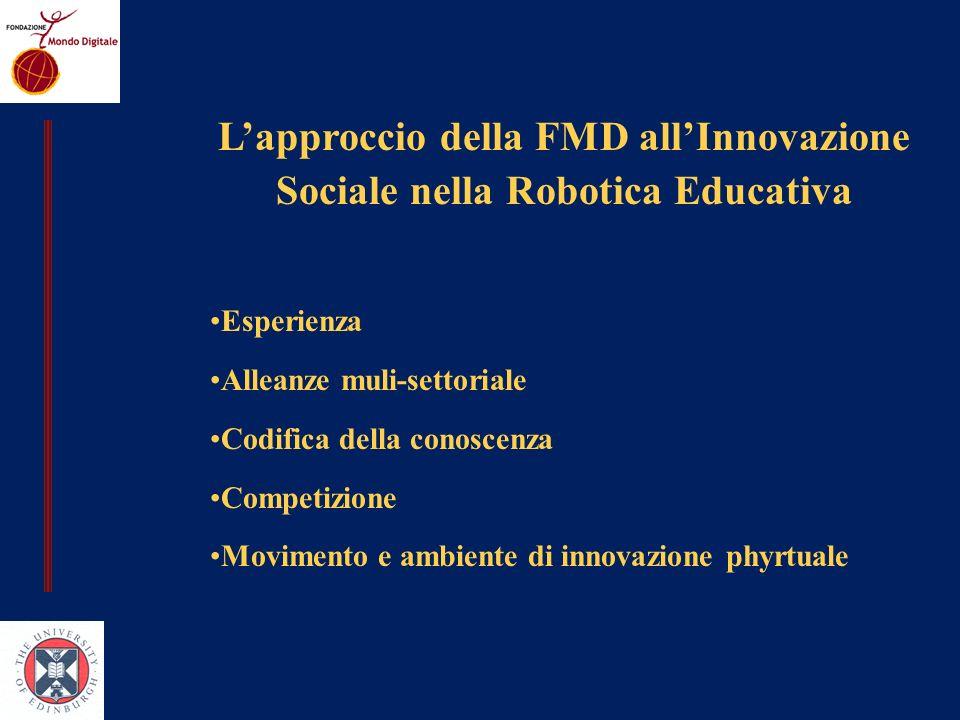 Lapproccio della FMD allInnovazione Sociale nella Robotica Educativa Esperienza Alleanze muli-settoriale Codifica della conoscenza Competizione Movimento e ambiente di innovazione phyrtuale