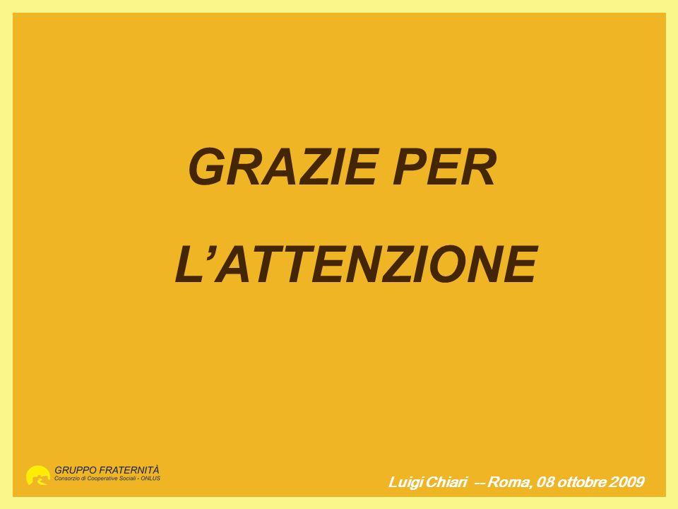 GRAZIE PER LATTENZIONE Luigi Chiari -- Roma, 08 ottobre 2009hj