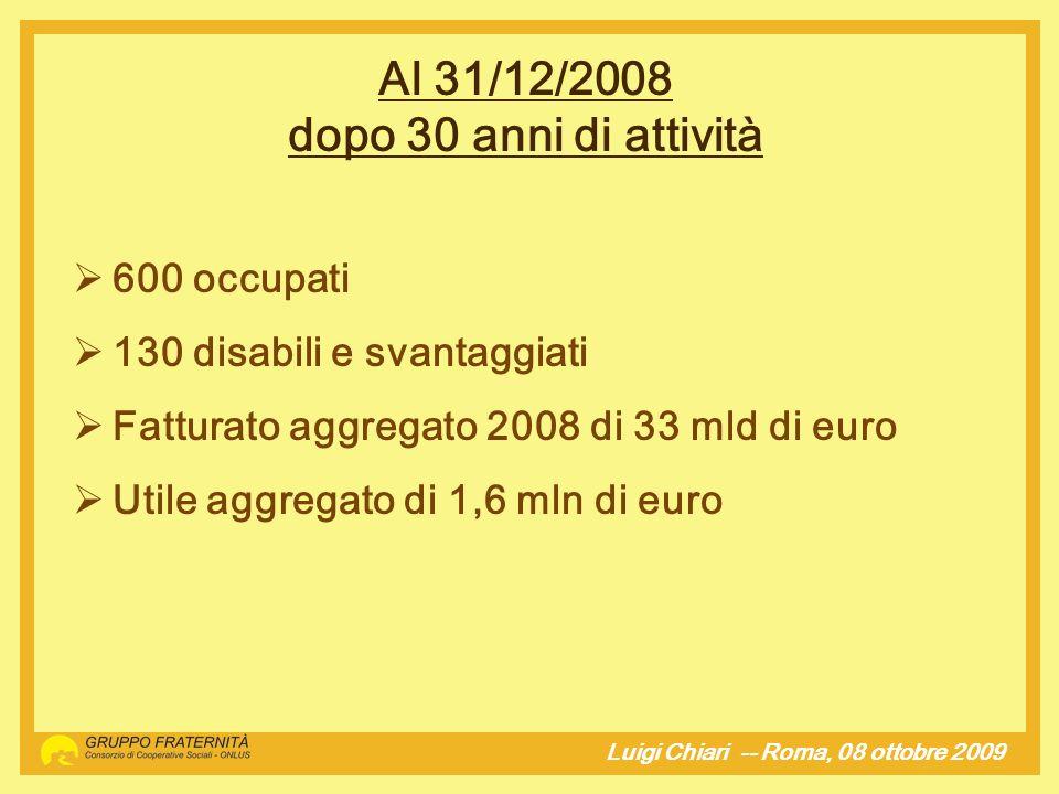 Al 31/12/2008 dopo 30 anni di attività Luigi Chiari -- Roma, 08 ottobre 2009hj 600 occupati 130 disabili e svantaggiati Fatturato aggregato 2008 di 33