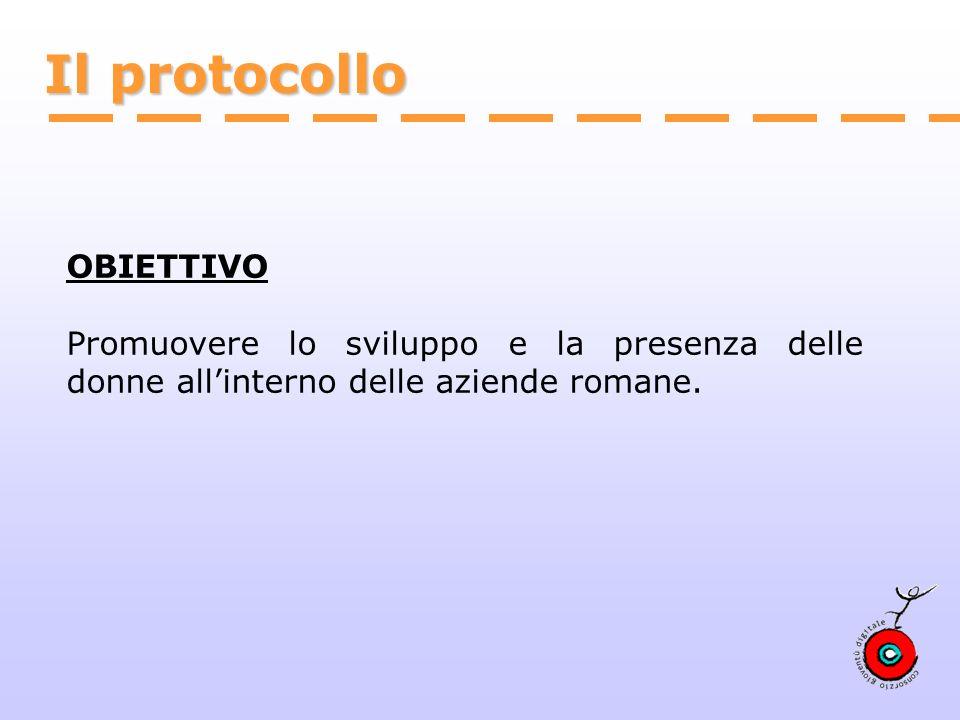 Il protocollo OBIETTIVO Promuovere lo sviluppo e la presenza delle donne allinterno delle aziende romane.