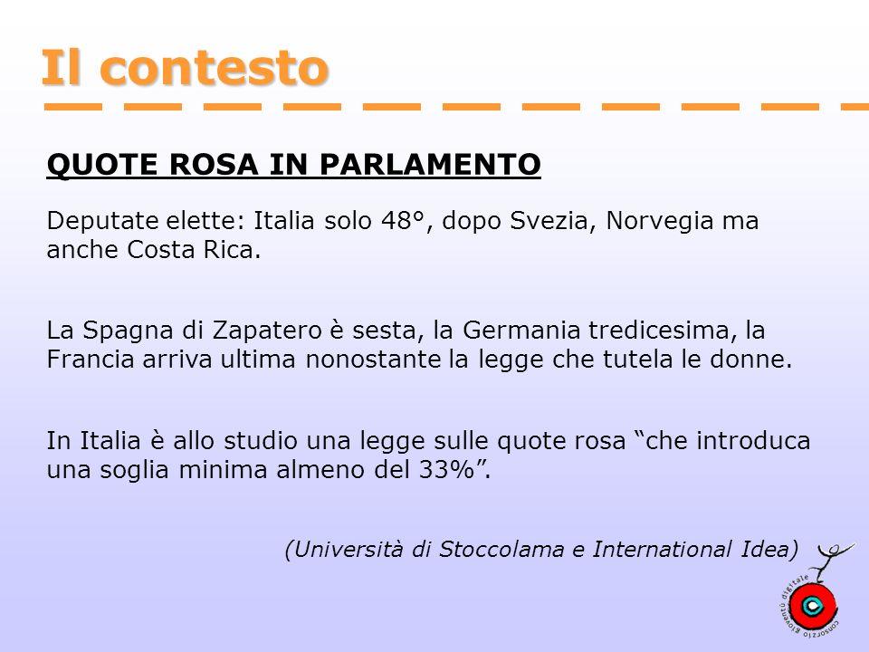 Il contesto QUOTE ROSA IN PARLAMENTO Deputate elette: Italia solo 48°, dopo Svezia, Norvegia ma anche Costa Rica.