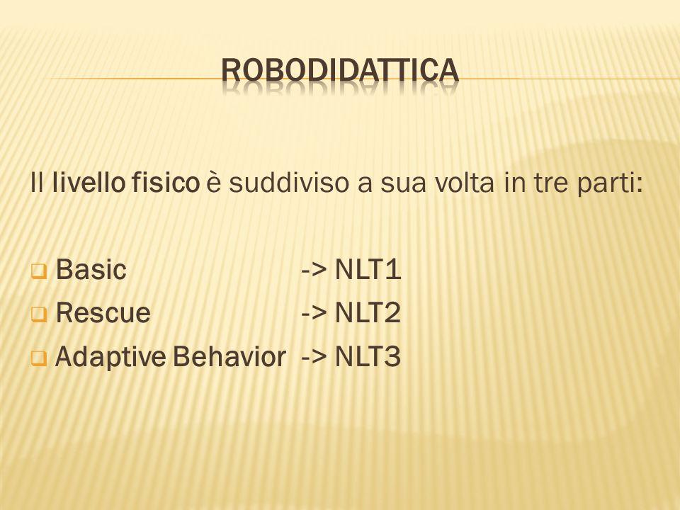 Il livello fisico è suddiviso a sua volta in tre parti: Basic-> NLT1 Rescue-> NLT2 Adaptive Behavior-> NLT3