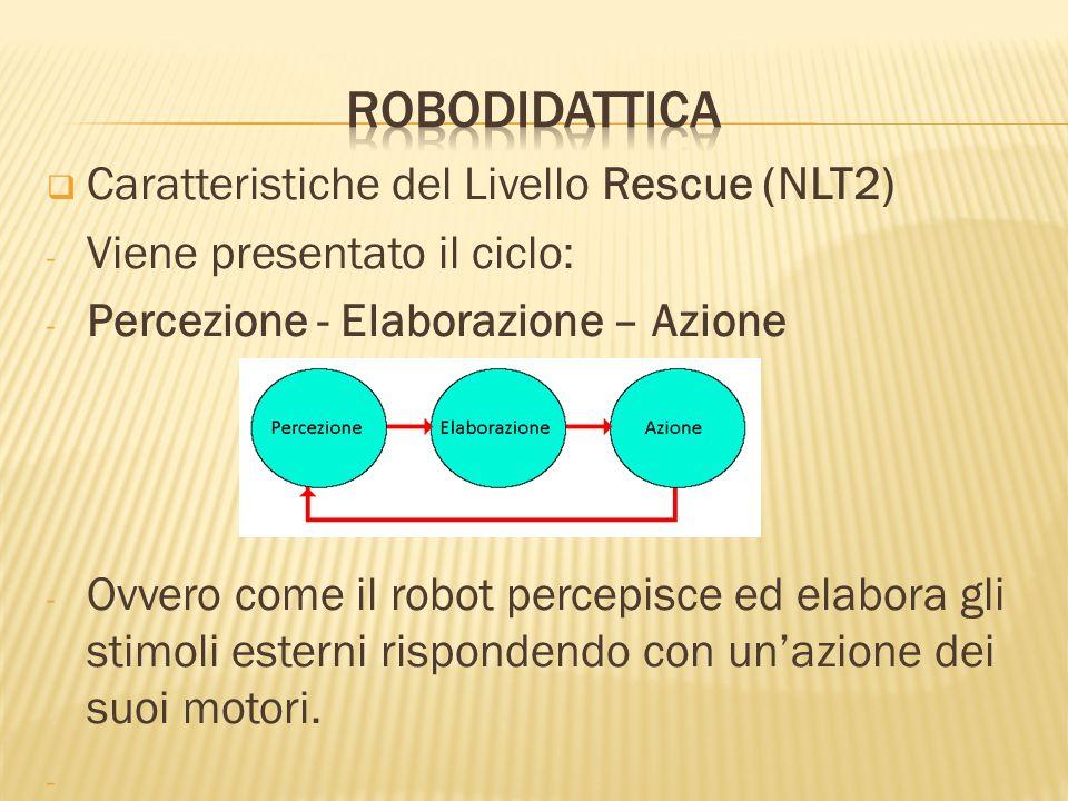 Caratteristiche del Livello Rescue (NLT2) - Viene presentato il ciclo: - Percezione - Elaborazione – Azione - Ovvero come il robot percepisce ed elabo