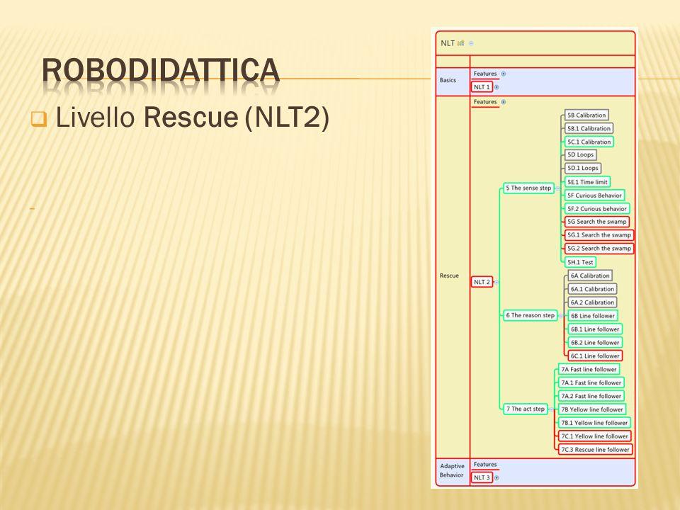Livello Rescue (NLT2) -