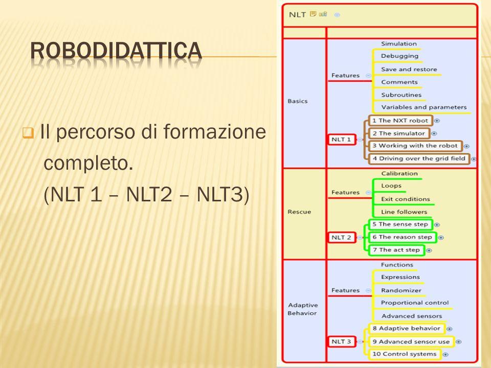 Il percorso di formazione completo. (NLT 1 – NLT2 – NLT3)