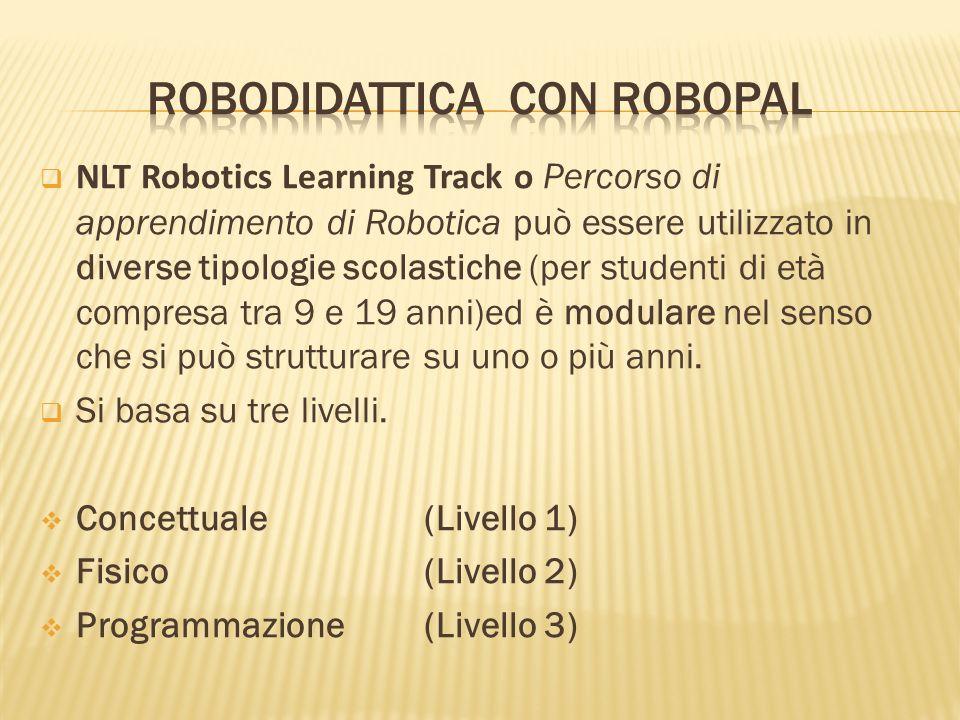 NLT Robotics Learning Track o Percorso di apprendimento di Robotica può essere utilizzato in diverse tipologie scolastiche (per studenti di età compre
