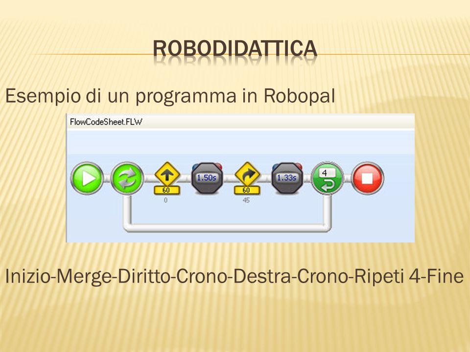 Esempio di un programma in Robopal Inizio-Merge-Diritto-Crono-Destra-Crono-Ripeti 4-Fine
