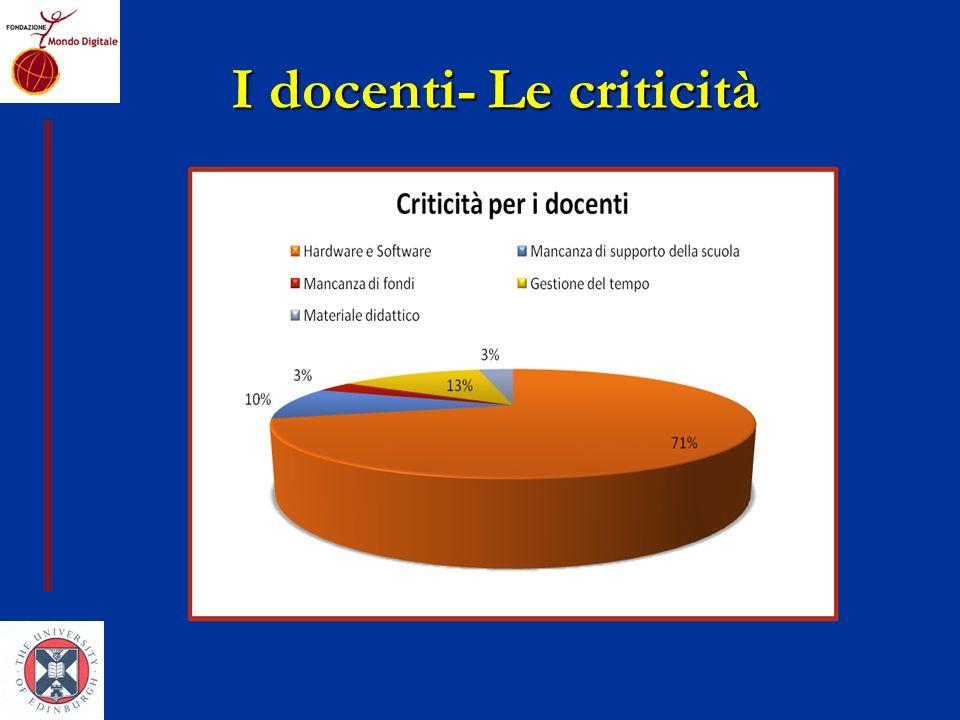 I docenti- Le criticità I docenti- Le criticità