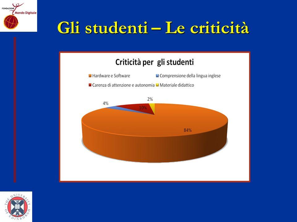 Gli studenti – Le criticità Gli studenti – Le criticità