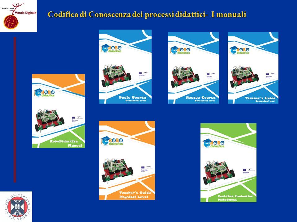 Codifica di Conoscenza dei processi didattici- I manuali