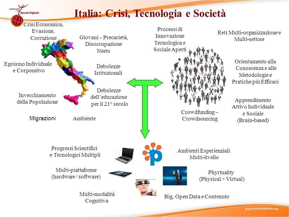 Italia: Crisi, Tecnologia e Società Crisi Economica, Evasione, Corruzione Invecchiamento della Popolazione Multi-piattaforme (hardware / software) Multi-modalità Cognitiva Reti Multi-organizzazione e Multi-settore Orientamento alla Conoscenza e alle Metodologie e Pratiche più Efficaci Ambienti Esperienziali Multi-livello Phyrtuality (Physical + Virtual) Processi di Innovazione Tecnologica e Sociale Aperti Apprendimento Attivo Individuale e Sociale (Brain-based) Egoismo Individuale e Corporativo Giovani – Precarietà, Disoccupazione Neets Debolezze delleducazione per il 21° secolo Debolezze Istituzionali Ambiente Crowdfunding – Crowdsourcing Big, Open Data e Contenuto Progressi Scientifici e Tecnologici Multipli Migrazioni