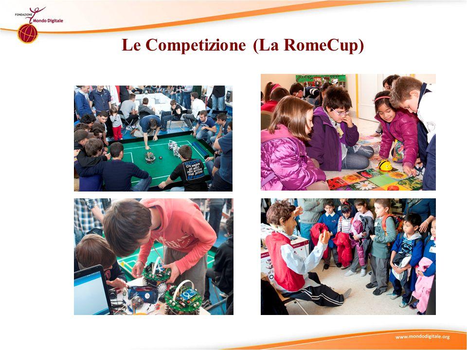Le Competizione (La RomeCup)