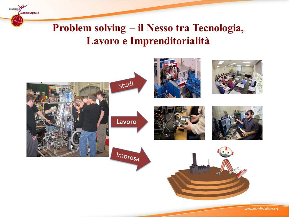 Problem solving – il Nesso tra Tecnologia, Lavoro e Imprenditorialità Lavoro Impresa Studi