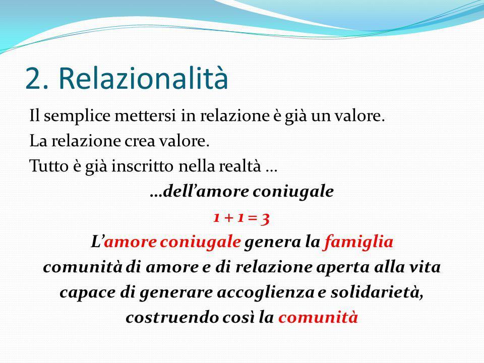 2. Relazionalità Il semplice mettersi in relazione è già un valore. La relazione crea valore. Tutto è già inscritto nella realtà … …dellamore coniugal