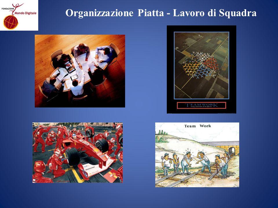 Organizzazione Piatta - Lavoro di Squadra