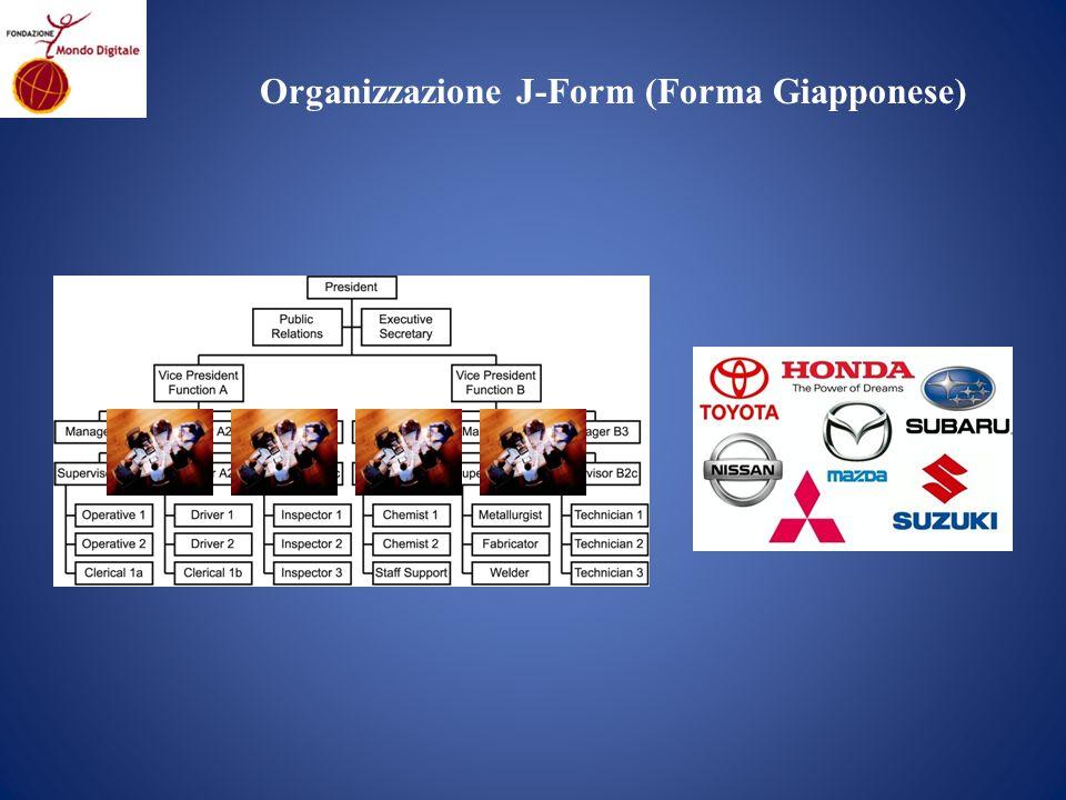 Organizzazione J-Form (Forma Giapponese)