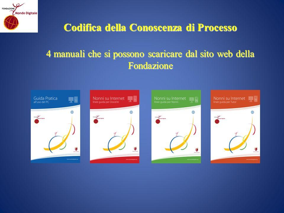 Codifica della Conoscenza di Processo 4 manuali che si possono scaricare dal sito web della Fondazione