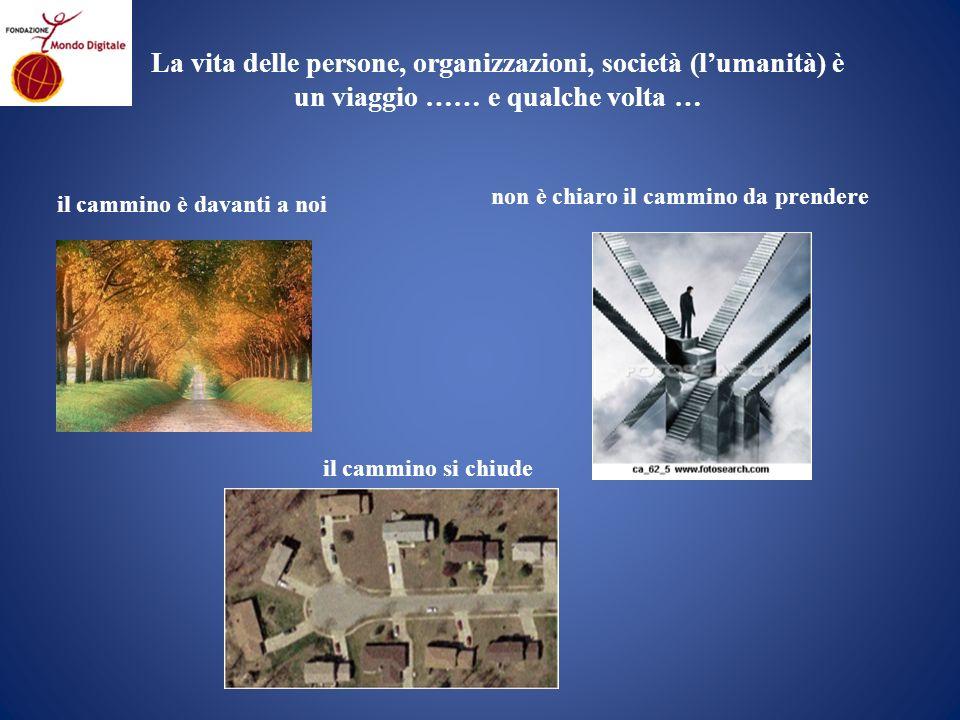 Codifica della Conoscenza di Processo 3 manuali che si possono scaricare del sito web della Fondazione