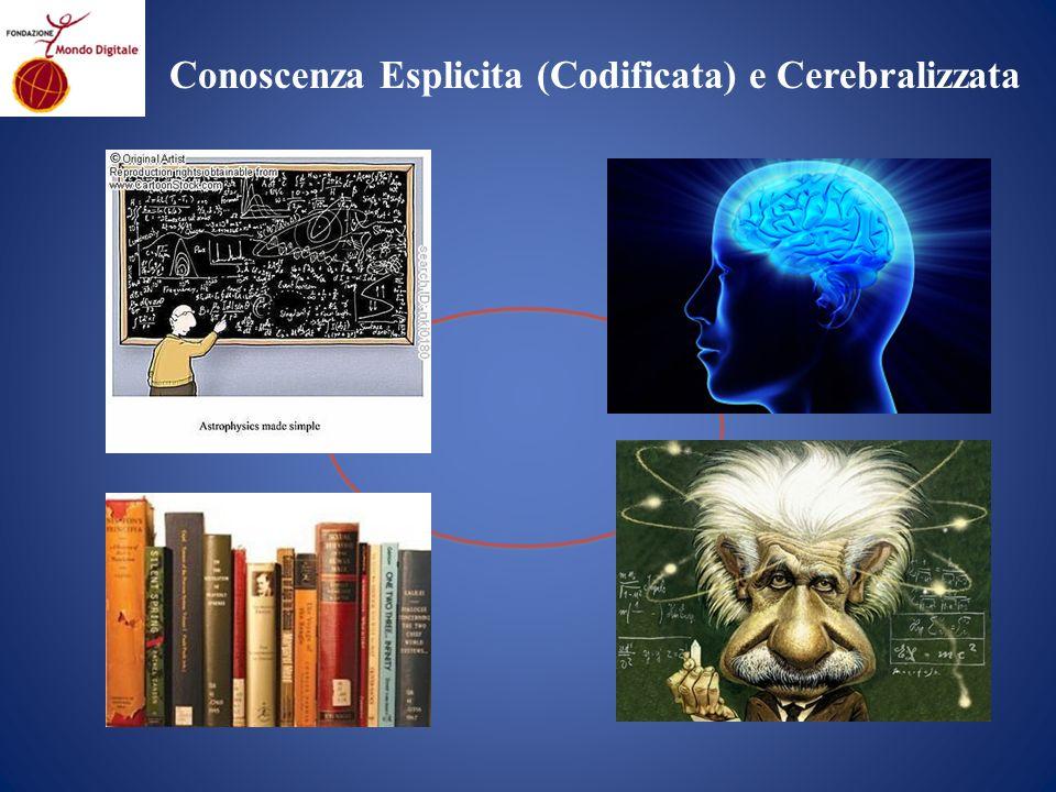 Conoscenza Esplicita (Codificata) e Cerebralizzata
