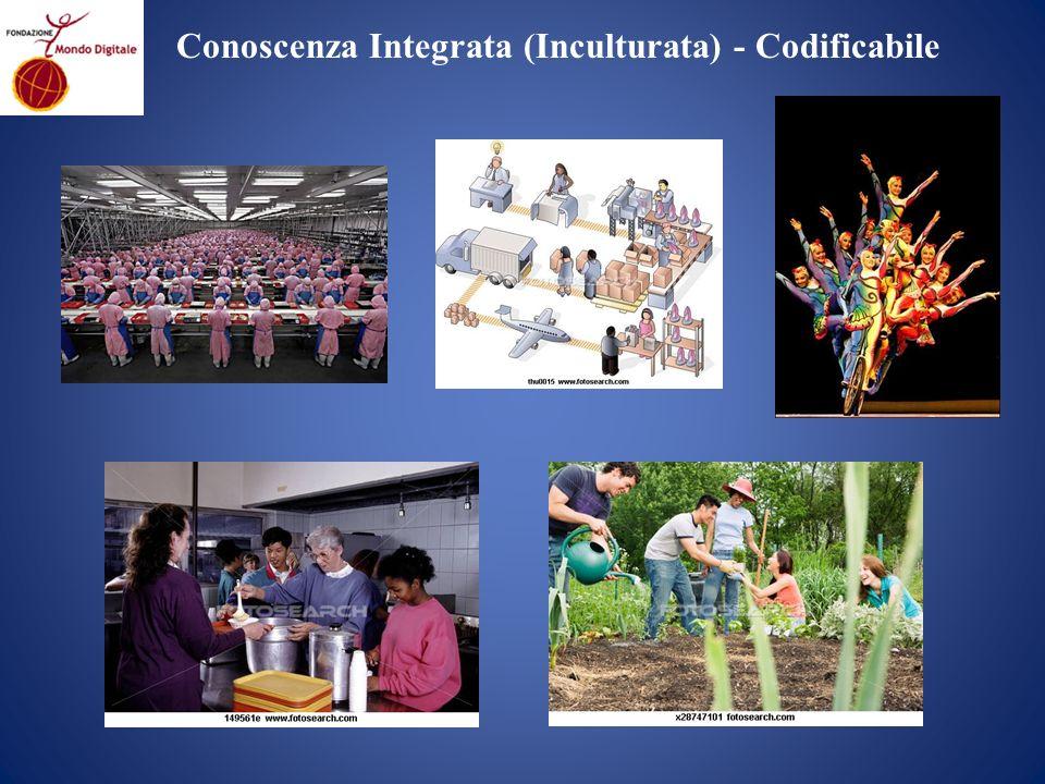 Conoscenza Integrata (Inculturata) - Codificabile