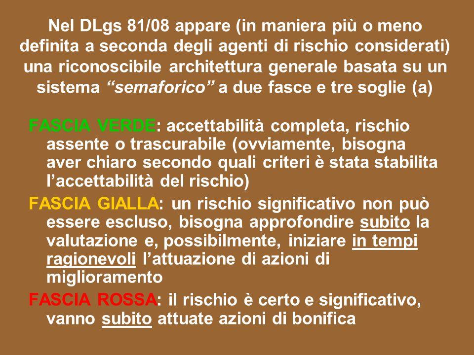 Nel DLgs 81/08 appare (in maniera più o meno definita a seconda degli agenti di rischio considerati) una riconoscibile architettura generale basata su