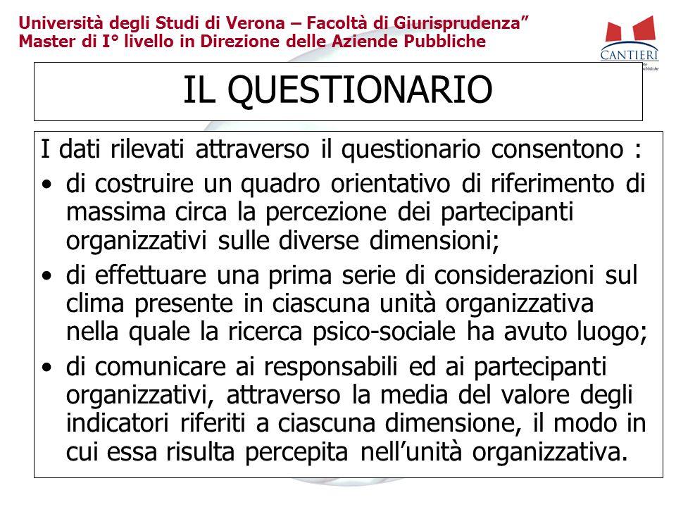 Università degli Studi di Verona – Facoltà di Giurisprudenza Master di I° livello in Direzione delle Aziende Pubbliche IL QUESTIONARIO I dati rilevati