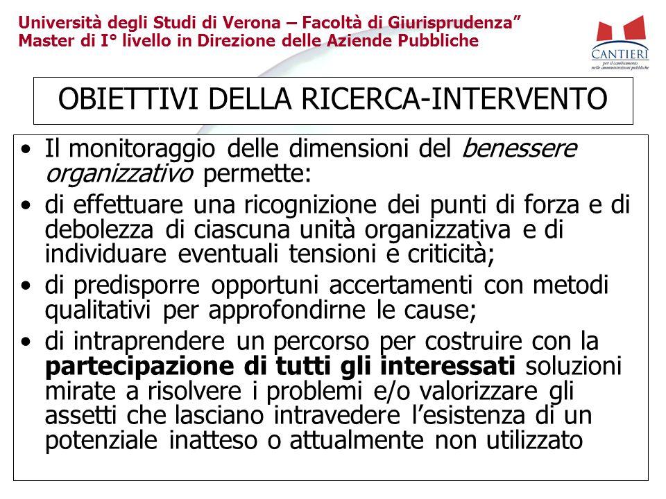 Università degli Studi di Verona – Facoltà di Giurisprudenza Master di I° livello in Direzione delle Aziende Pubbliche OBIETTIVI DELLA RICERCA-INTERVE