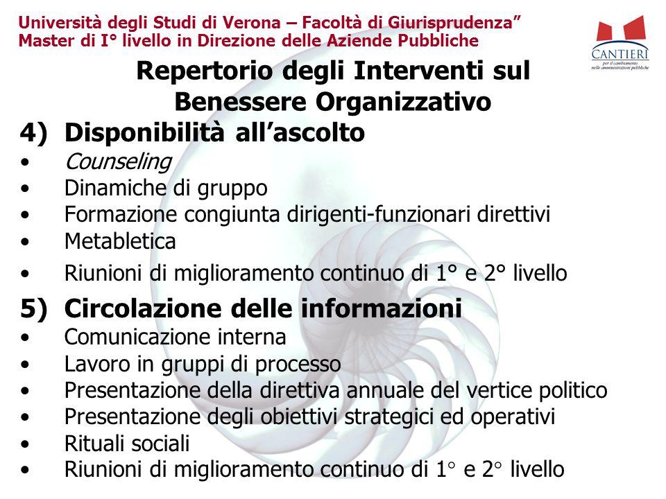 Università degli Studi di Verona – Facoltà di Giurisprudenza Master di I° livello in Direzione delle Aziende Pubbliche Repertorio degli Interventi sul