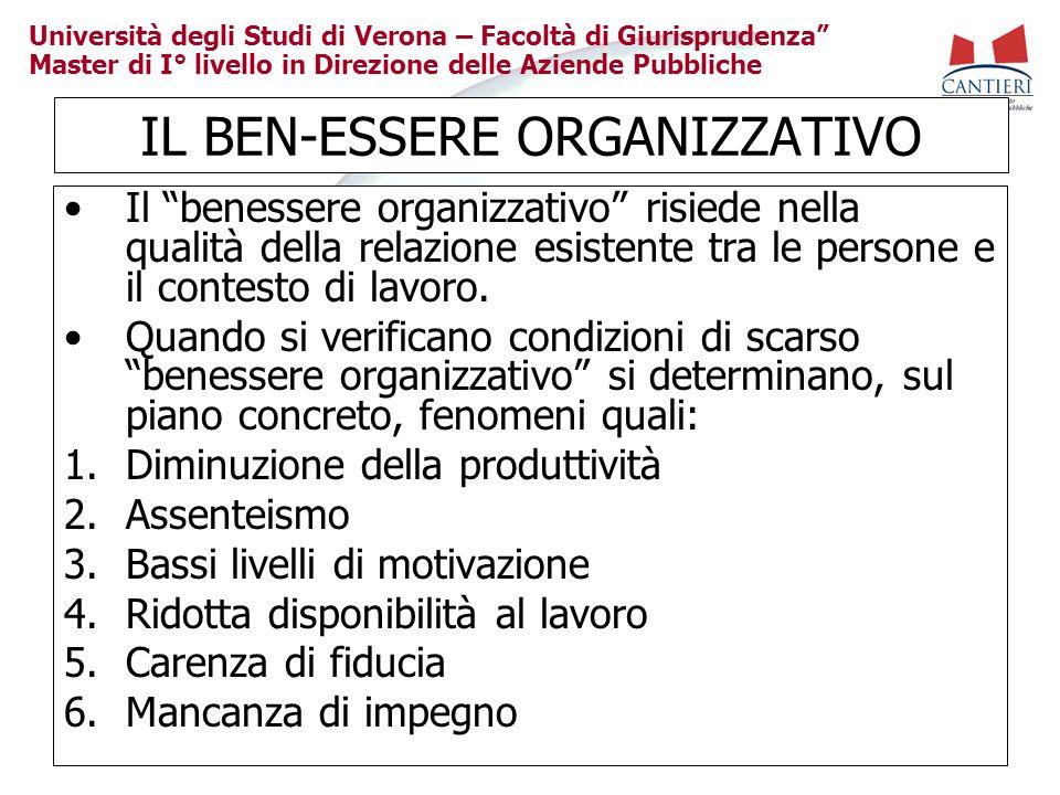 Università degli Studi di Verona – Facoltà di Giurisprudenza Master di I° livello in Direzione delle Aziende Pubbliche IL BEN-ESSERE ORGANIZZATIVO Il
