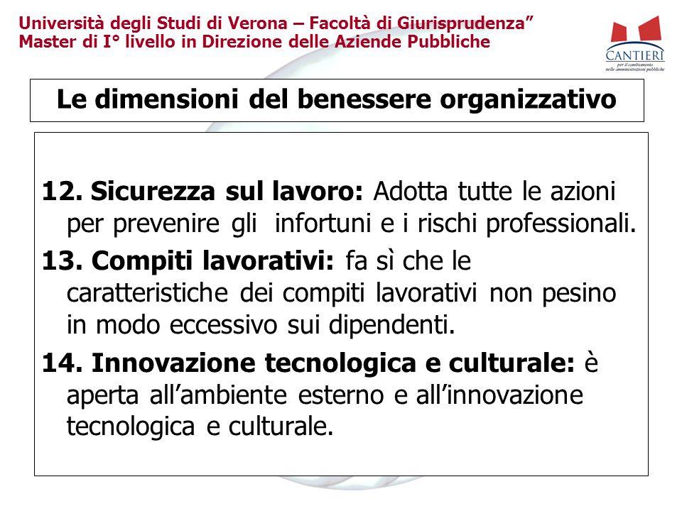 Università degli Studi di Verona – Facoltà di Giurisprudenza Master di I° livello in Direzione delle Aziende Pubbliche Le dimensioni del benessere org