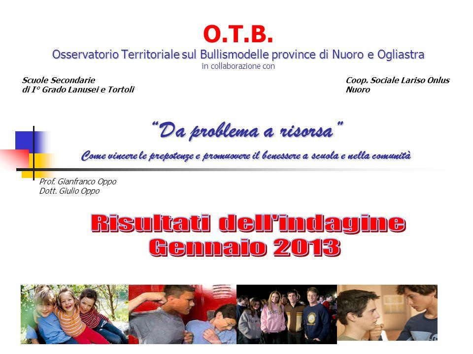 Indagine dell24/1/2013 Percezione del disagio e del benessere relazionale negli studenti secondarie di 1° grado di Lanusei e Tortolì