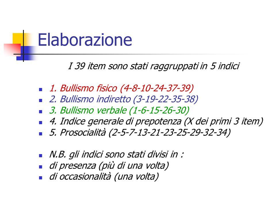 Elaborazione I 39 item sono stati raggruppati in 5 indici 1. Bullismo fisico (4-8-10-24-37-39) 2. Bullismo indiretto (3-19-22-35-38) 3. Bullismo verba