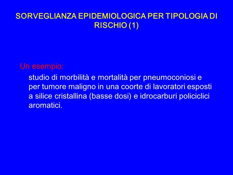 SORVEGLIANZA EPIDEMIOLOGICA PER TIPOLOGIA DI RISCHIO (2) Un esempio: studio di morbilità e mortalità per tumore maligno in una coorte di lavoratori addetti alla produzione di mescole, semilavorati ed antivibranti in gomma