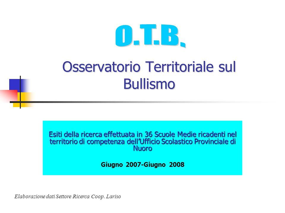 Osservatorio Territoriale sul Bullismo Esiti della ricerca effettuata in 36 Scuole Medie ricadenti nel territorio di competenza dellUfficio Scolastico
