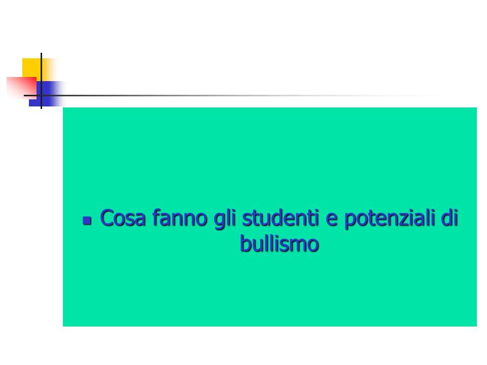 Cosa fanno gli studenti e potenziali di bullismo Cosa fanno gli studenti e potenziali di bullismo