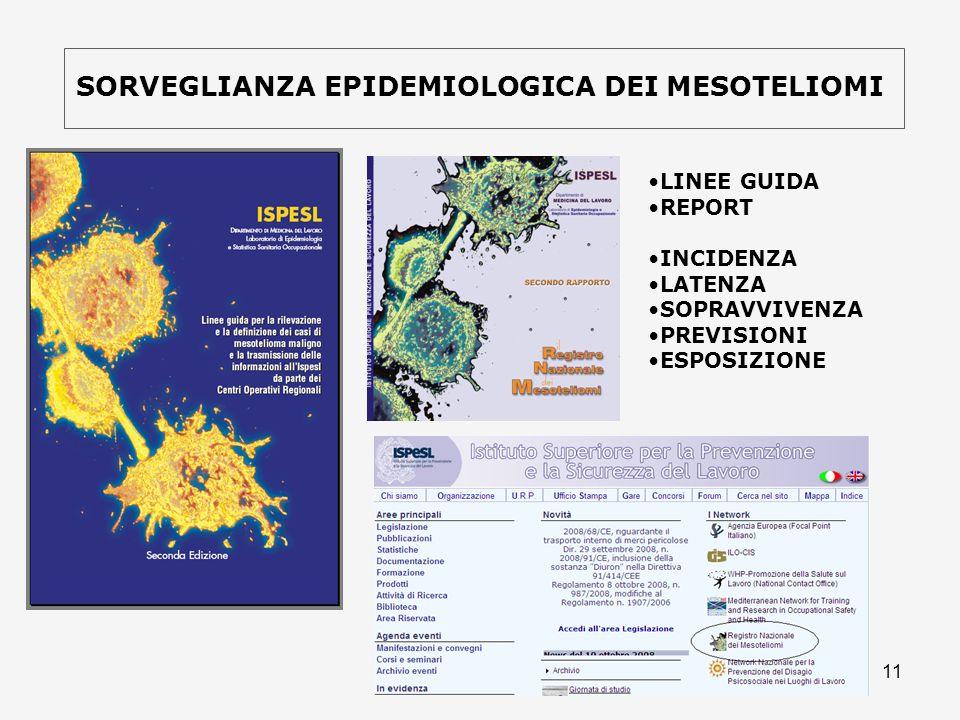 11 SORVEGLIANZA EPIDEMIOLOGICA DEI MESOTELIOMI LINEE GUIDA REPORT INCIDENZA LATENZA SOPRAVVIVENZA PREVISIONI ESPOSIZIONE