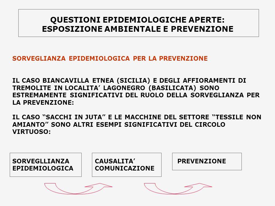 QUESTIONI EPIDEMIOLOGICHE APERTE: ESPOSIZIONE AMBIENTALE E PREVENZIONE SORVEGLIANZA EPIDEMIOLOGICA PER LA PREVENZIONE IL CASO BIANCAVILLA ETNEA (SICIL