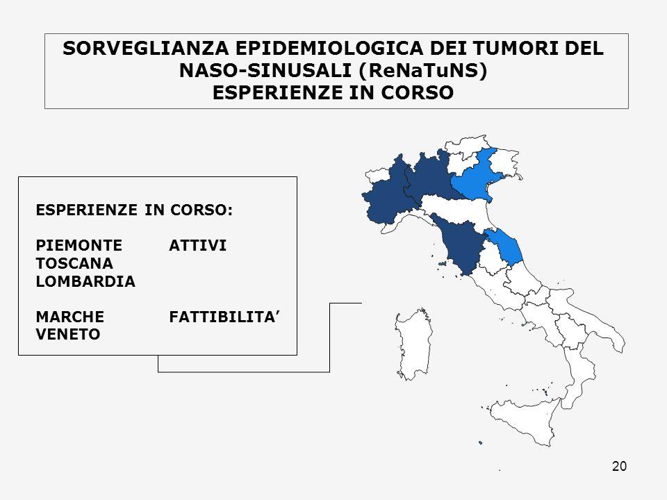 20 SORVEGLIANZA EPIDEMIOLOGICA DEI TUMORI DEL NASO-SINUSALI (ReNaTuNS) ESPERIENZE IN CORSO ESPERIENZE IN CORSO: PIEMONTEATTIVI TOSCANA LOMBARDIA MARCH