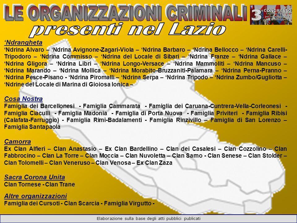 Elaborazione sulla base degli atti pubblici publicati Ndrangheta Ndrina Alvaro – Ndrina Avignone-Zagari-Viola – Ndrina Barbaro – Ndrina Bellocco – Ndr
