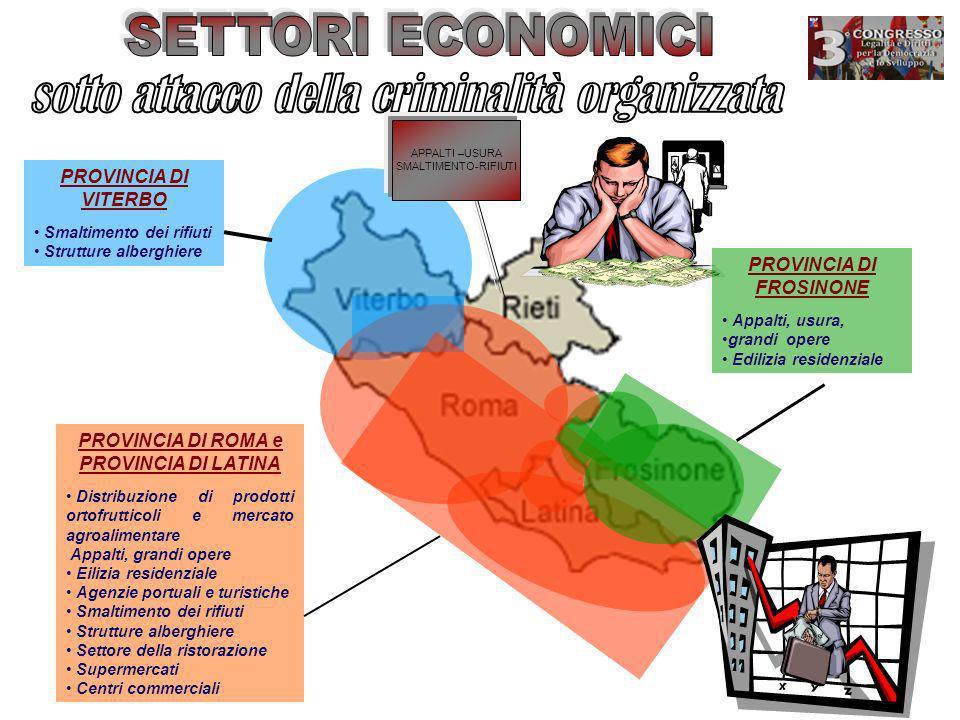 PROVINCIA DI VITERBO Smaltimento dei rifiuti Strutture alberghiere PROVINCIA DI ROMA e PROVINCIA DI LATINA Distribuzione di prodotti ortofrutticoli e